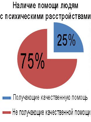 PDF Справка о состоянии здоровья воспитанников